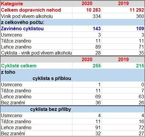 DN cyklista 2019 - 2020.jpg