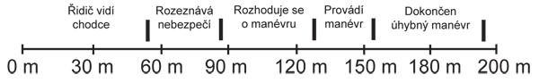 tabulka - viditelnost