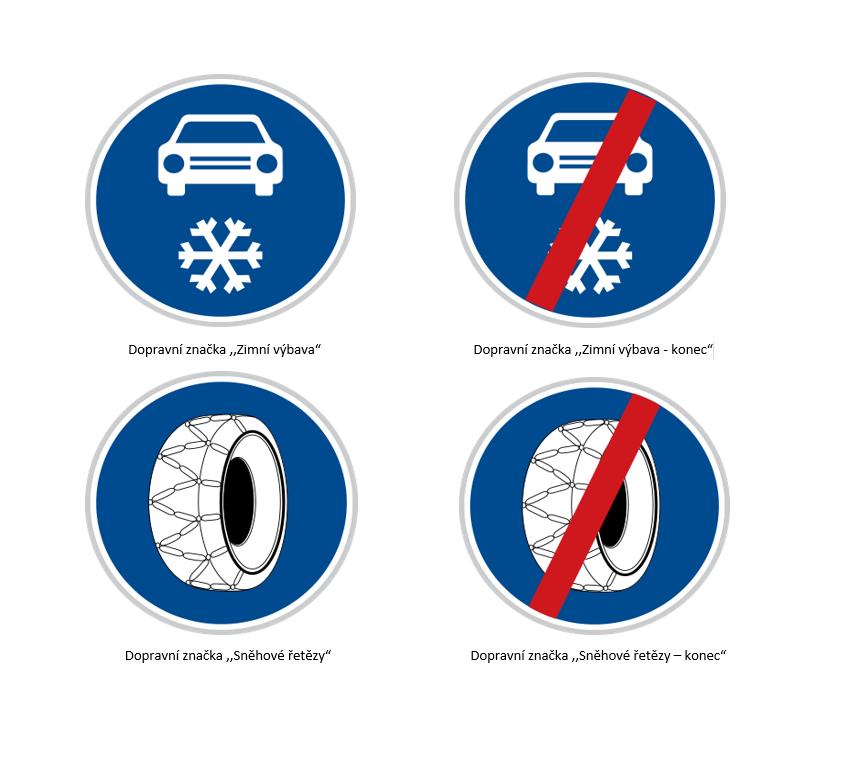 Zimní dopravní značky